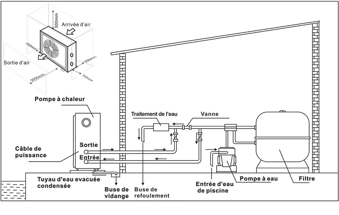 Pompe chaleur pour piscine aero classic - Branchement electrique pompe a chaleur piscine ...
